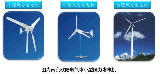 风力发电机的认识